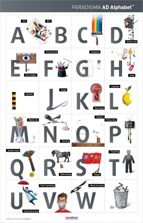 Alphabet fuer Inserenten