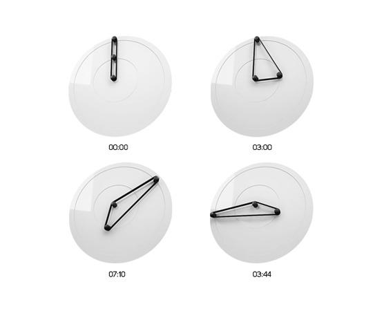 Clock Zeitguertel