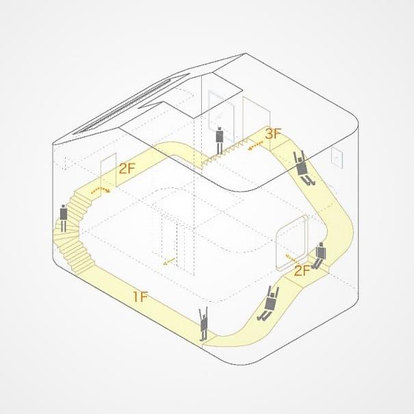 Haus mit Rutsche 3