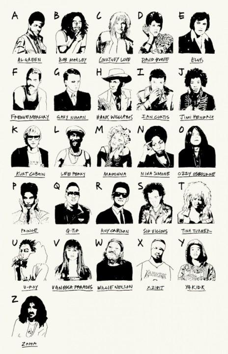 Musikalisches Alphabet