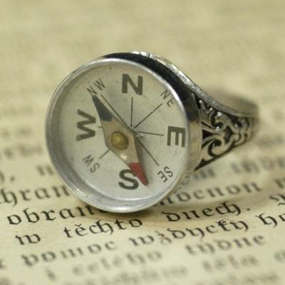 Ring-Kompass