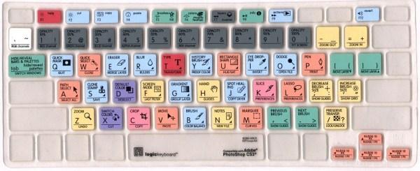 Tastatur fuer Photoshop