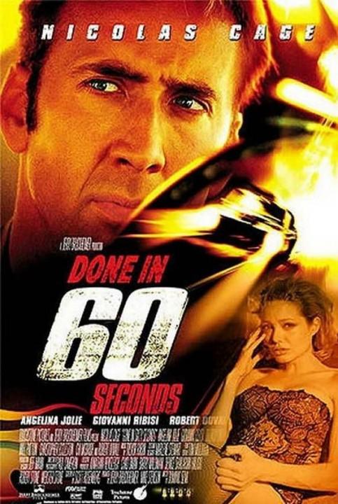 Fertig in 60 Sekunden