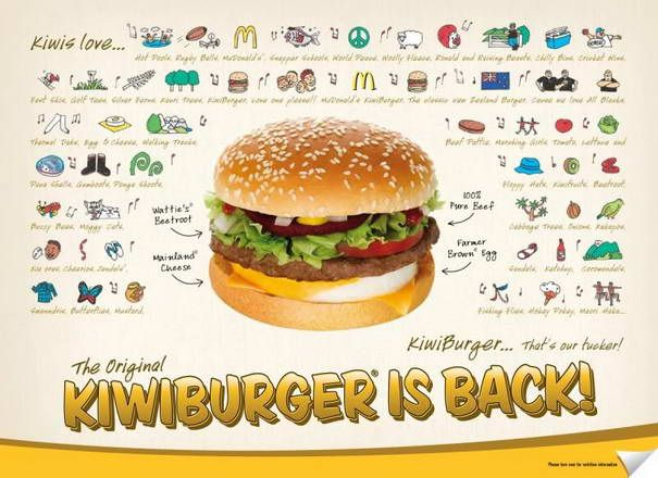 Kiwiburger Neuseeland